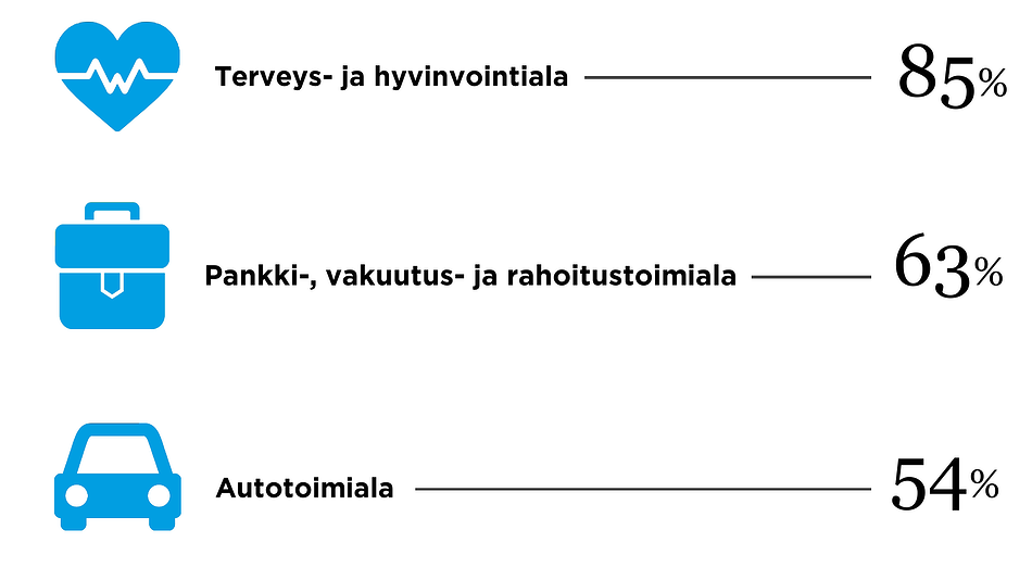 feelback_Huomioarvo2
